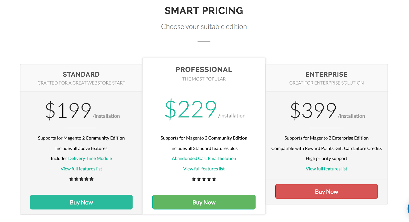Charge the right amount — adjust pricing