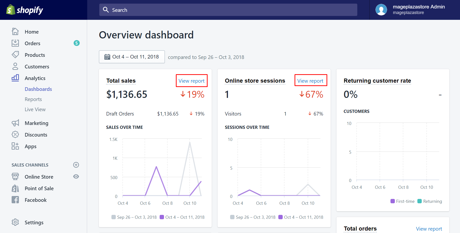 how to view the overview dashboard